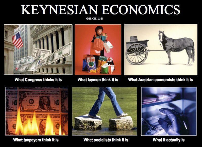 the keynesian theory Keynesian economics is a term that describes some of the ideas of economist john maynard keynes the general theory of employment an analysis of the keynesian fallacies princeton, nj: van nostrand, 1959.