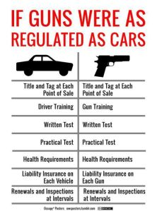 If Guns were regulated like Cars